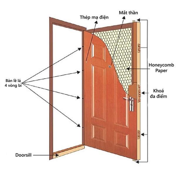 mua cửa thép vân gỗ giá rẻ tại Modern Door