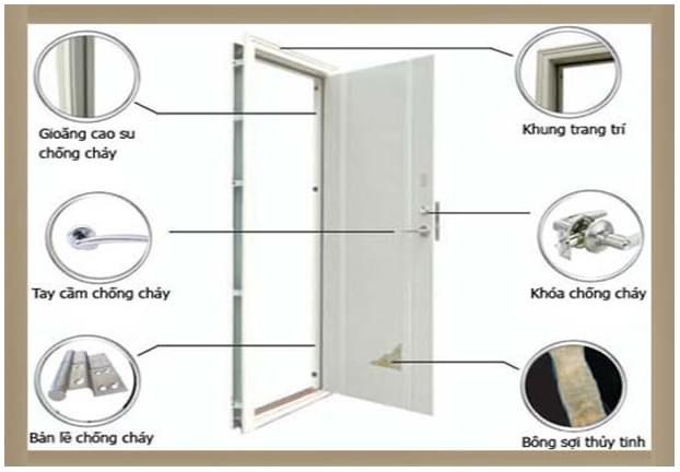 Modern Door chuyên cung cấp cửa thép vân gỗ giá rẻ