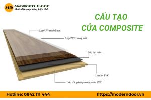 Chi tiết đặc điểm và cấu tạo cửa nhựa gỗ Composite