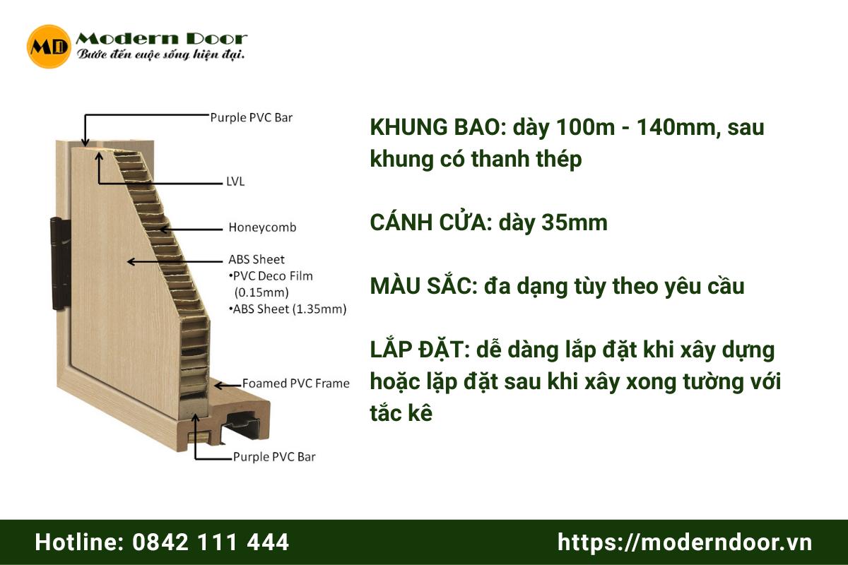 Cấu tạo cửa nhựa giả gỗ Hàn Quốc