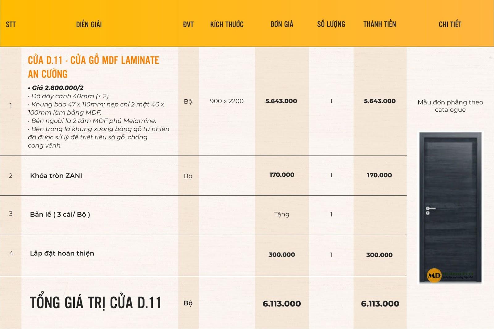 bảng giá cửa gỗ công nghiệp MDF Laminate