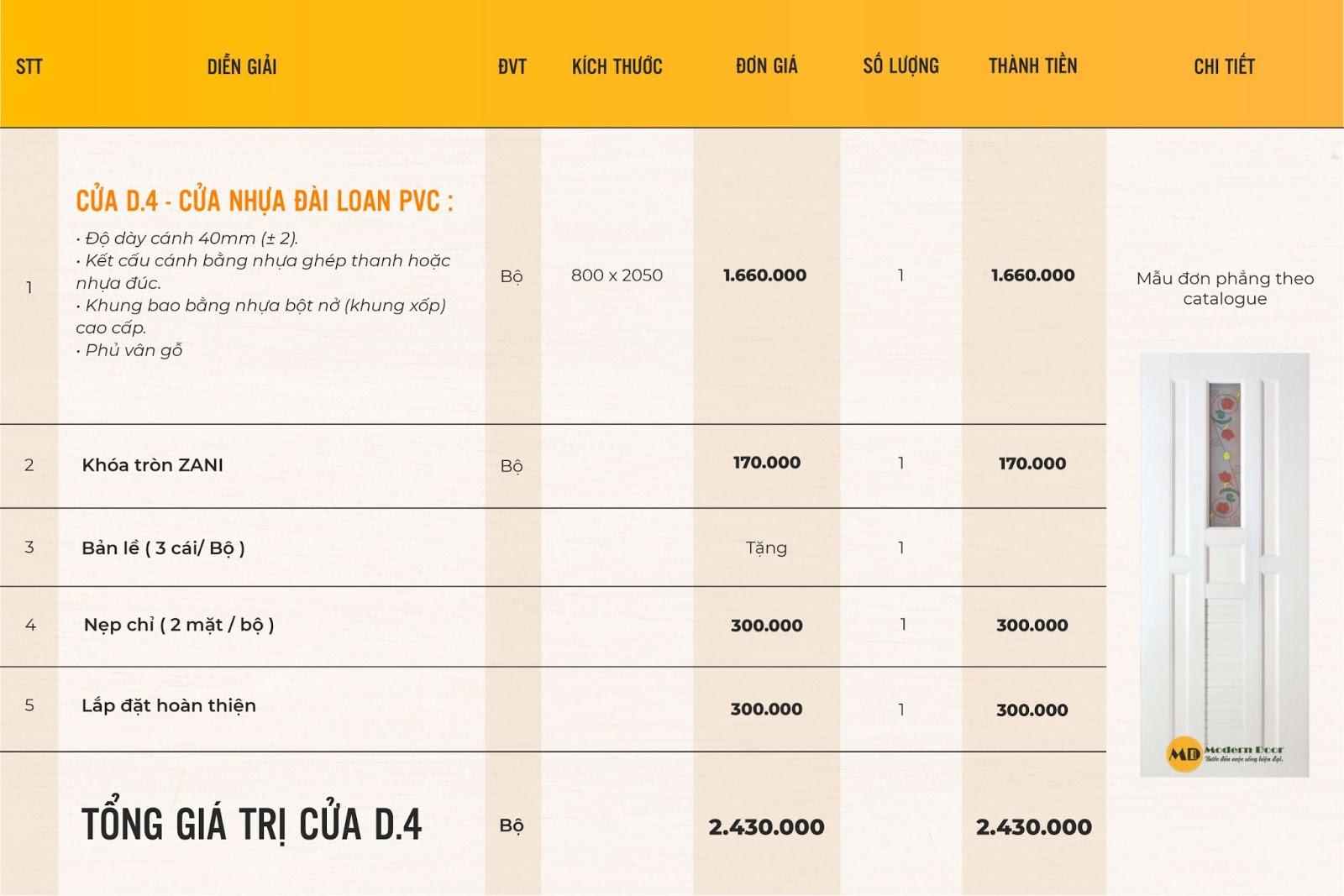 báo giá cửa Đài Loan siêu rẻ tphcm