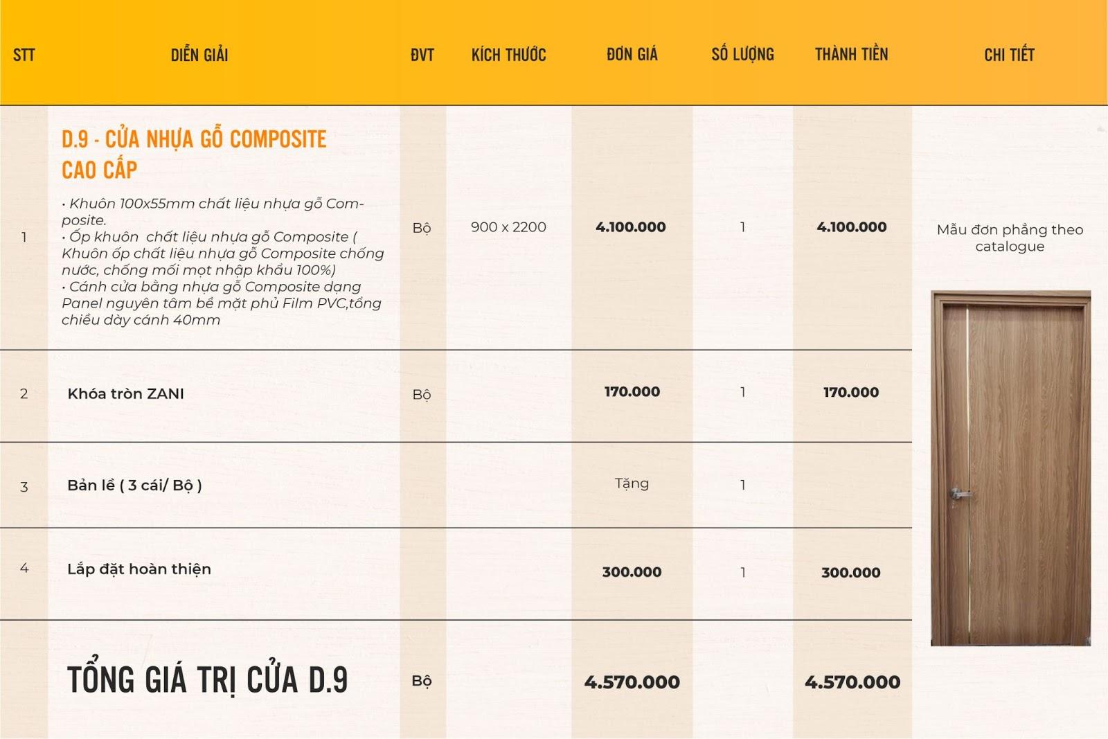 báo giá cửa giả gỗ công nghiệp Composite