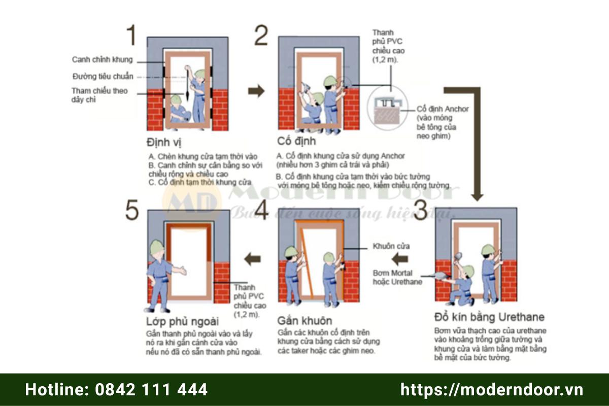 Cách lắp cửa nhựa