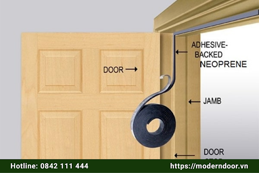 Cấu tạo của cửa gỗ cách âm