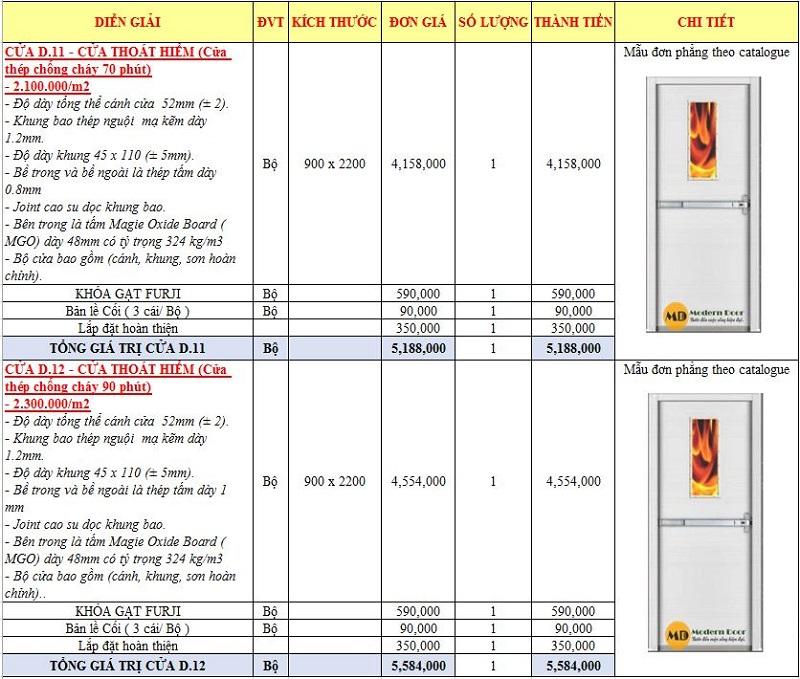 Bảng giá cửa thép chống cháy