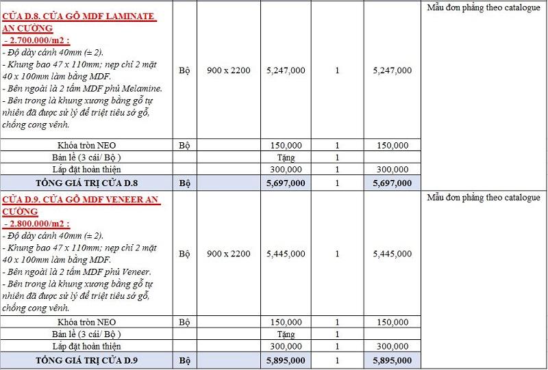 Bảng giá cửa gỗ công nghiệp giá rẻ