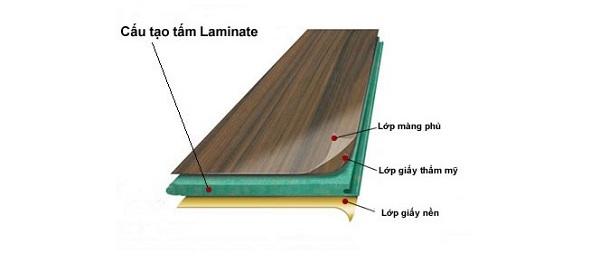 Cấu tạo cửa gỗ công nghiệp Laminate