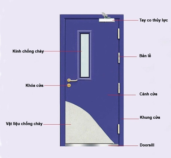 cấu tạo cửa thép chống cháy giá rẻ