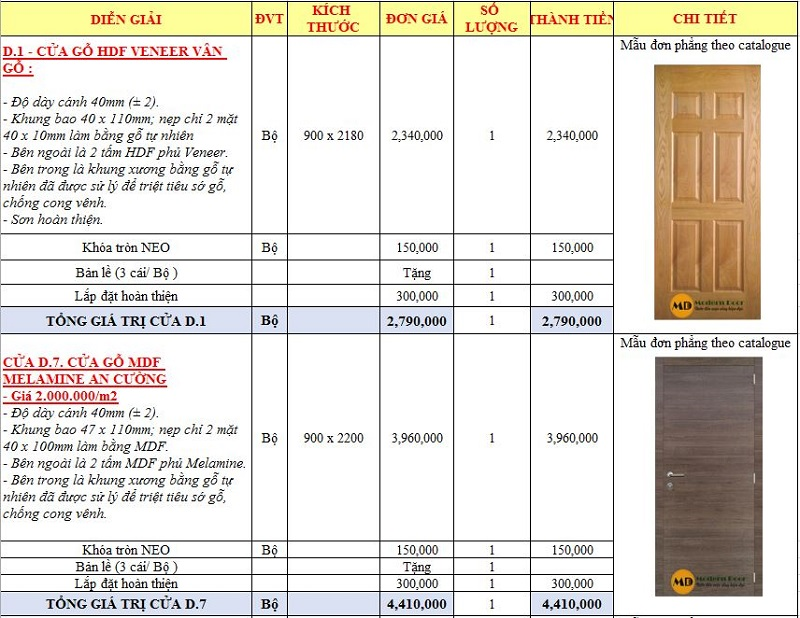 Bảng giá cửa phòng ngủ gỗ công nghiệp