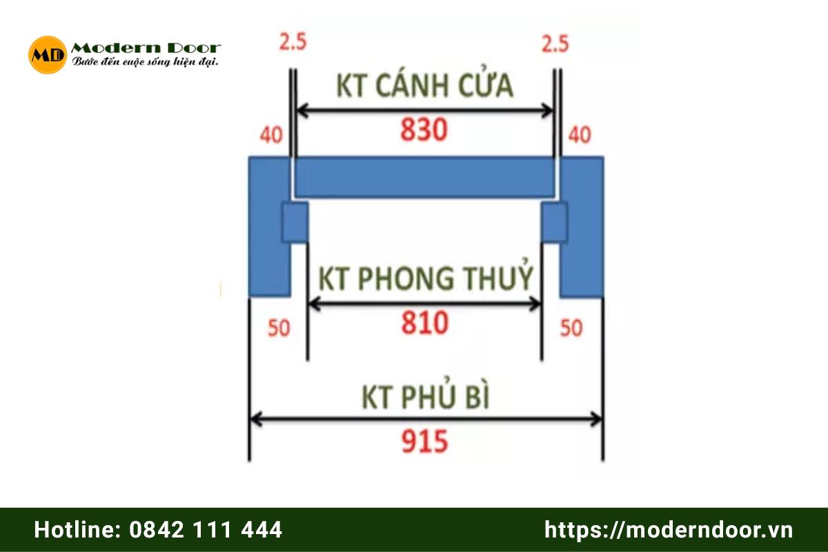 Kích thước cửa chuẩn phong thủy